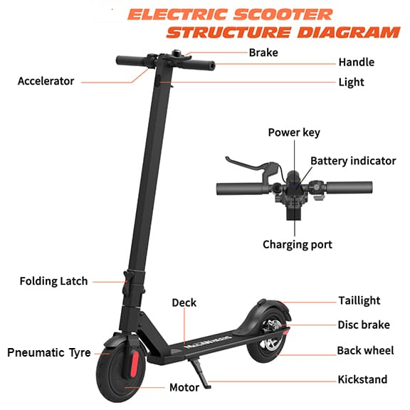 Electric Scooter Parts Diagram